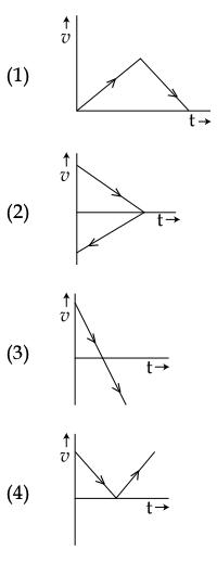 JEE Main 2017 Physics April Set A Paper Question 2