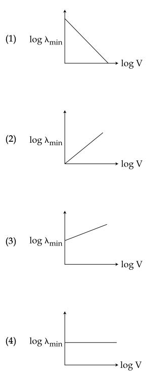 JEE Main 2017 Physics April Set A Paper Question 21