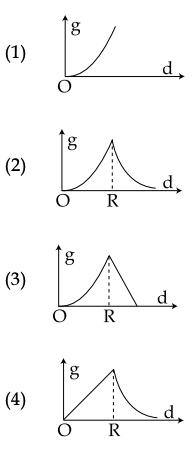 JEE Main 2017 Physics April Set A Paper Question 7
