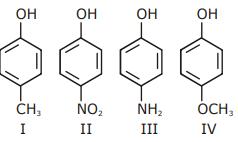 JEE Main 2020 Chemistry Shift 2- 5th Sept Solved Paper