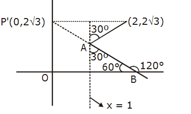 JEE Main 2020 Maths Papers Sept 6 Shift 1 With Solutions