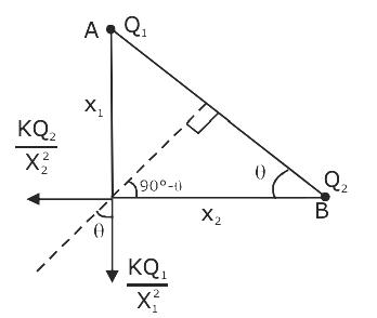 JEE Main 2020 Paper Physics Shift 1 6th Sept Q18