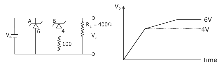 JEE Main 2020 Paper Physics Shift 2 5th Sept Q10