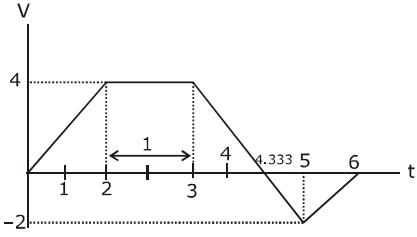 JEE Main 2020 Paper Physics Shift 2 5th Sept Q8