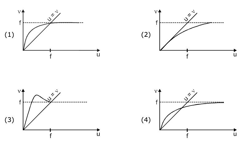 JEE Main 2020 Physics Paper Shift 1 Sept 5 Question 19