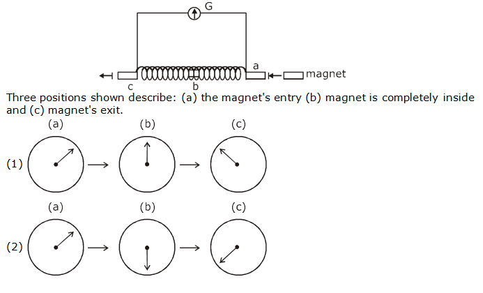 JEE Main 2020 Physics Shift 1 - 4th Sept Solutions