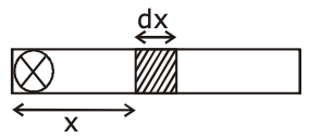 JEE Main 2020 Solved Paper Physics Shift 2 6th Sept Q10