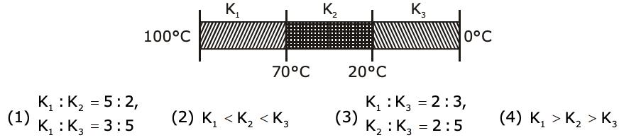 JEE Main 2020 Solved Paper Physics Shift 2 6th Sept Q12