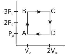JEE Main 2020 Solved Paper Physics Shift 2 6th Sept Q24
