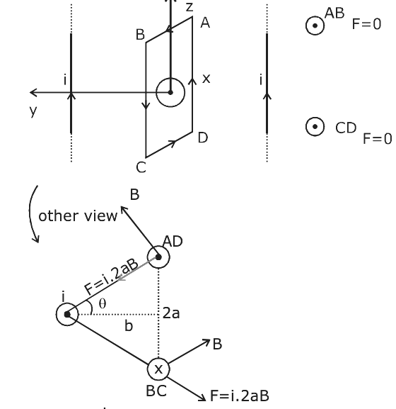 JEE Main 2020 Solved Physics Shift 2 Sept 6
