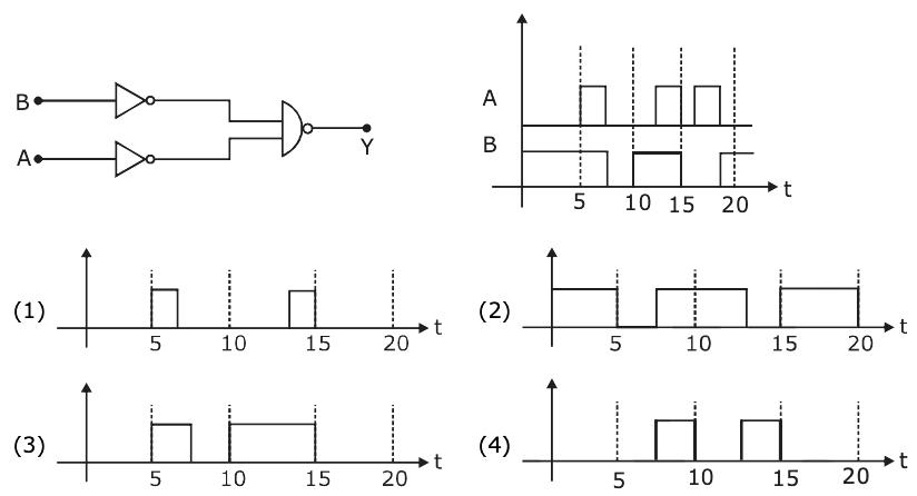 JEE Main Physics 2020 Solved Paper Shift 1 Sept 6