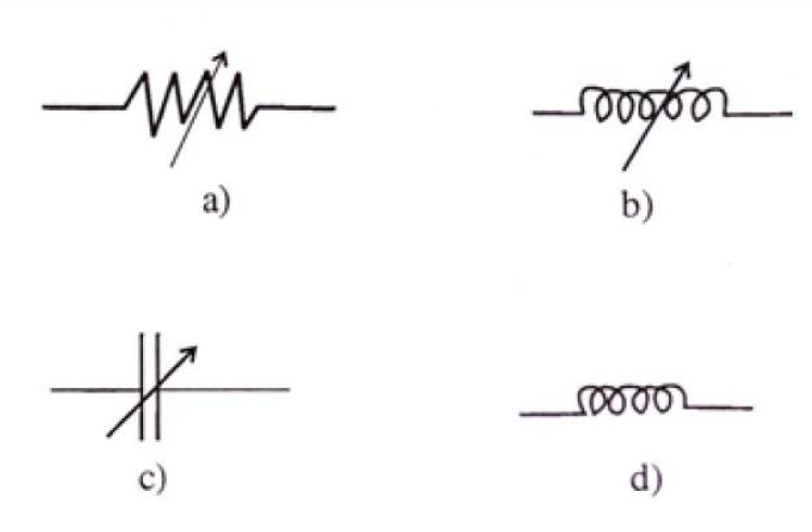 KBPE Class 10 Physics 2015 Question Paper Question 3