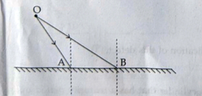 KBPE Class 10 Physics 2020 Question Paper Section C Question 12