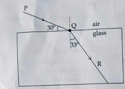 KBPE Class 10 Physics 2020 Question Paper Section C Question 13