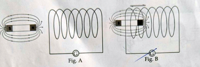 KBPE Class 10 Physics 2020 Question Paper Section D Question 16