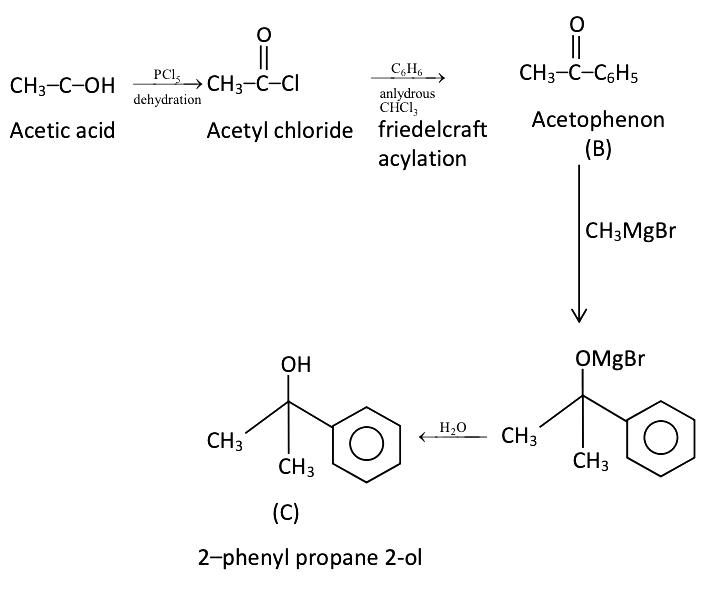 KCET 2016 Chemistry Question 24