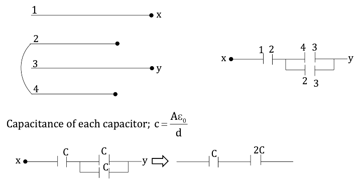 KCET 2016 Physics Paper Q22