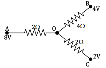 KCET 2016 Physics Paper Q26