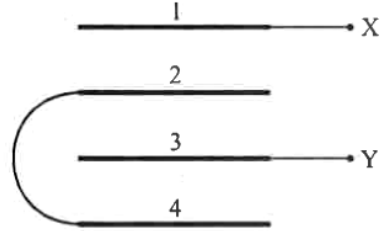 KCET 2016 Physics Paper With Solutions Q22