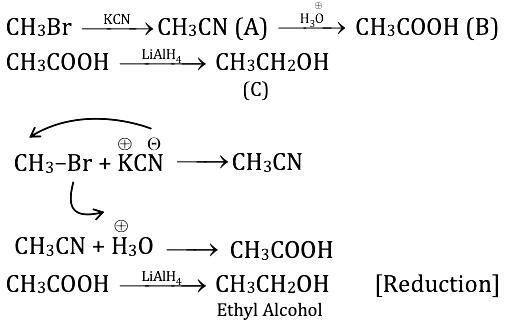 KCET 2017 Chemistry Paper Q45
