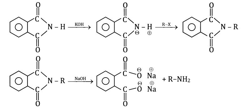 KCET 2017 Solved Chemistry Paper