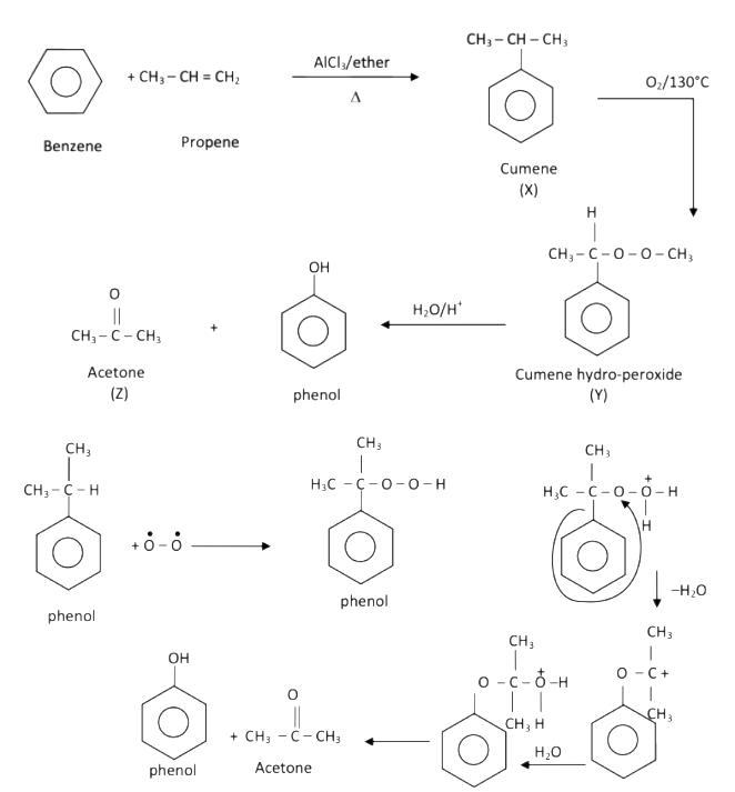 KCET 2018 Chemistry Paper Q55