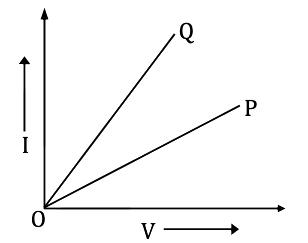 KCET 2018 Physics Paper Q27