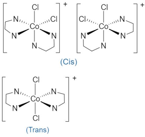KCET Solved Paper Chemistry 2020