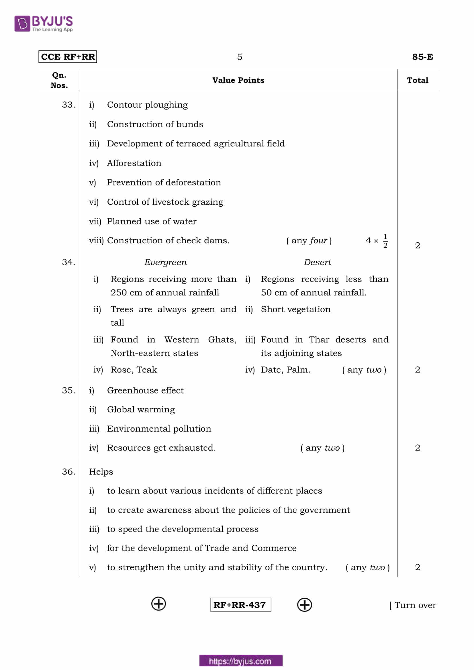 kseeb class 10 previous year social science solutions 2016 05