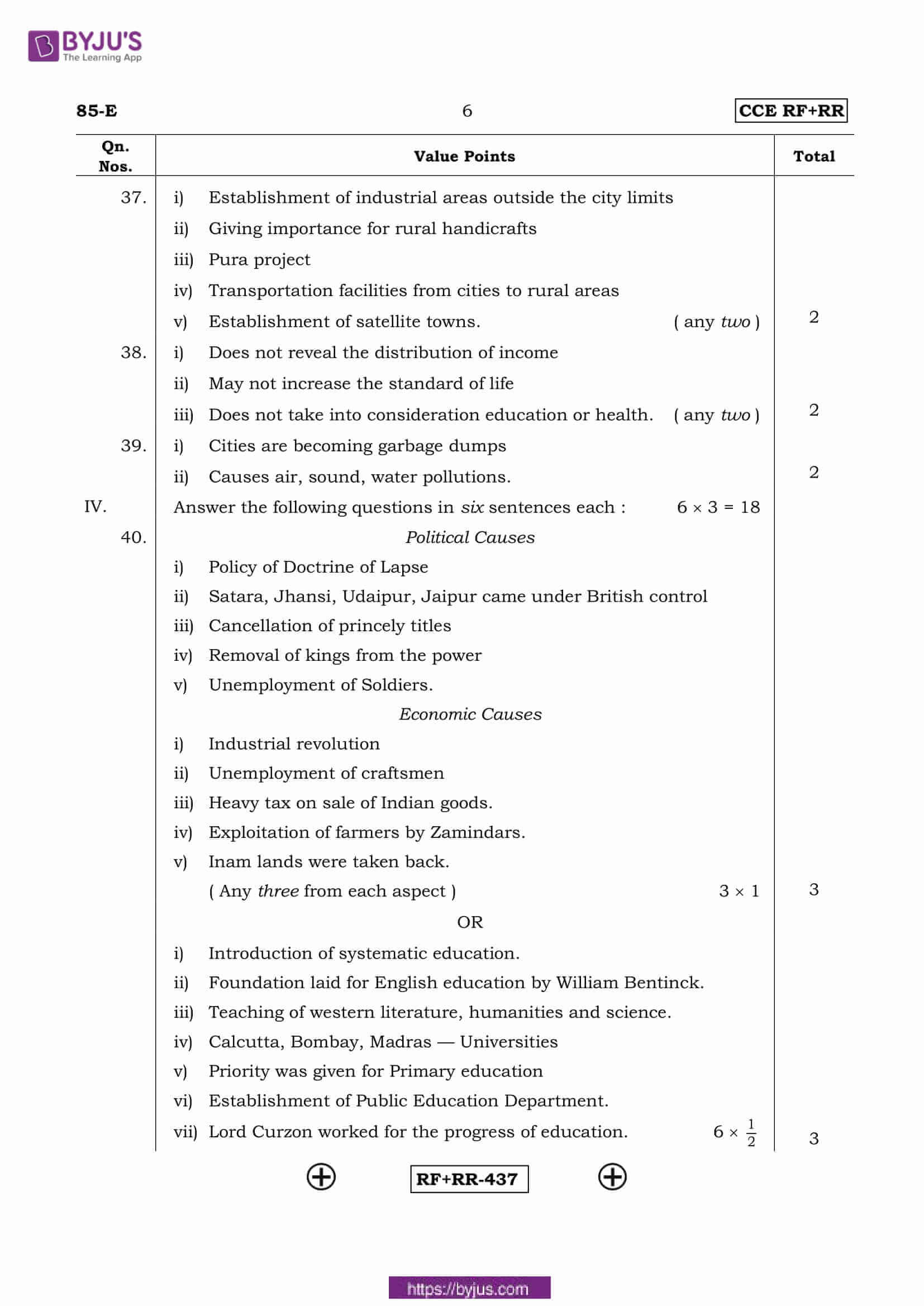 kseeb class 10 previous year social science solutions 2016 06