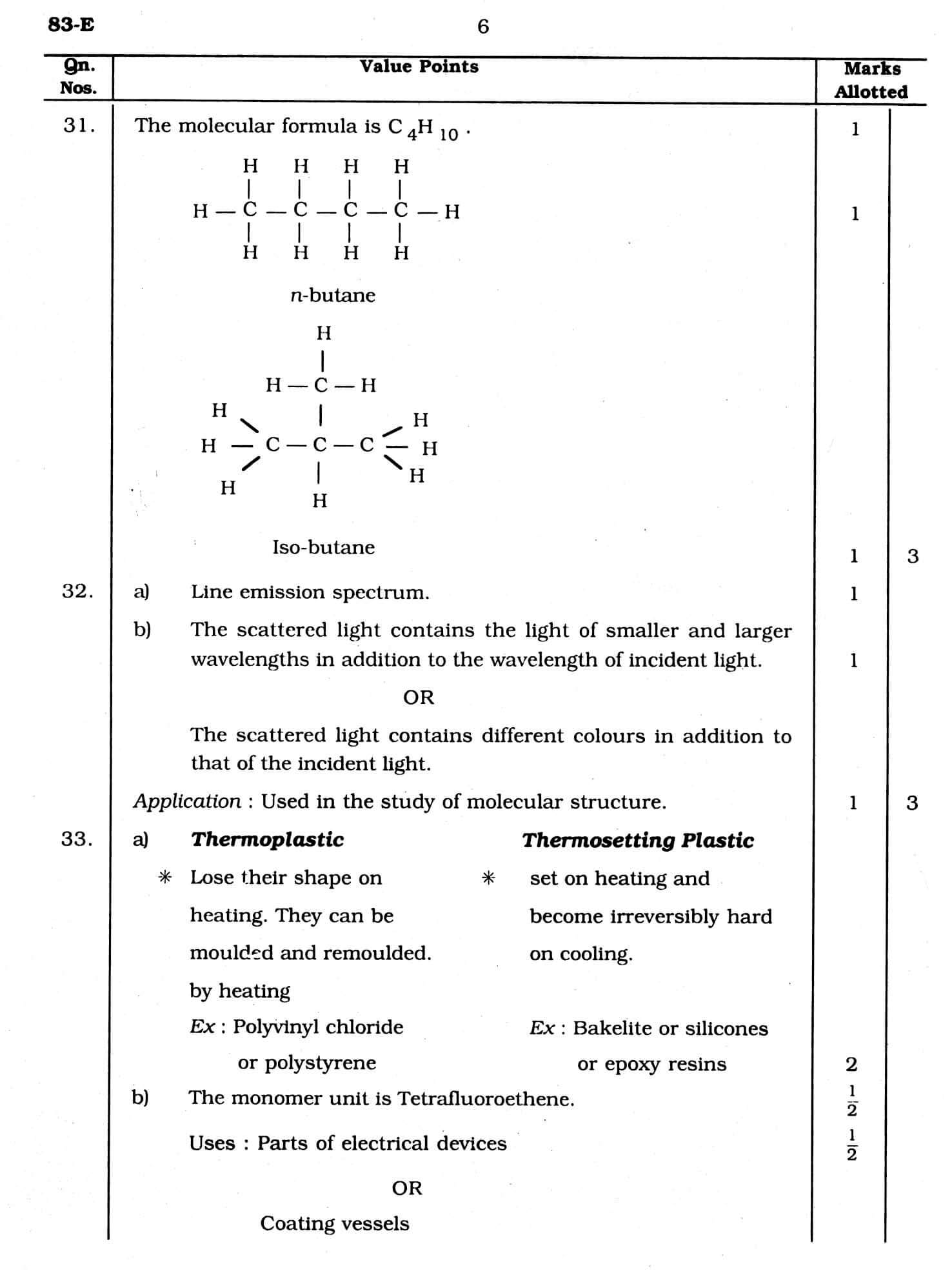 kseeb class 10 previous year solutions for science 2014 06