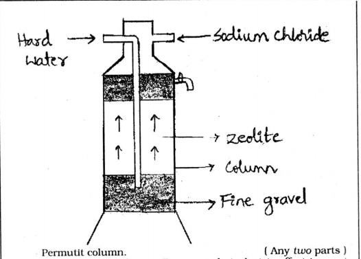 KSEEB Class 10 Science 2014 - 3