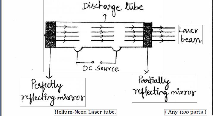 KSEEB Class 10 Science 2014 - 4