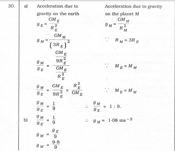 KSEEB Class 10 Science 2014 - 6