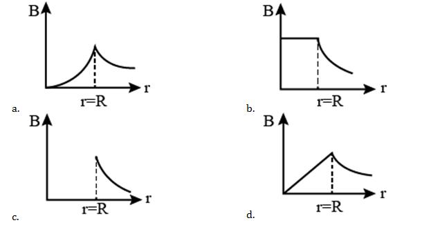 Physics KCET 2020 Practice Questions