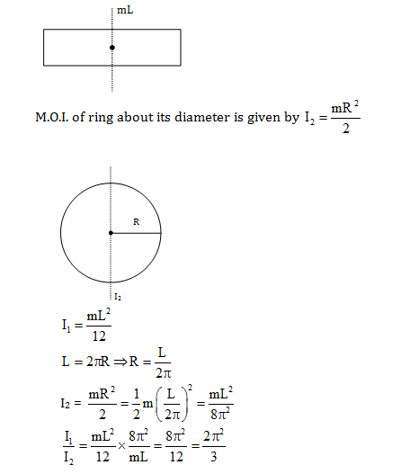 Practice Paper of KCET 2015 Physics