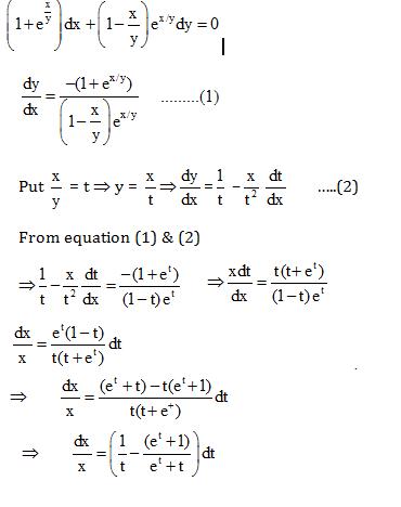 Practice Paper of WBJEE 2019 Maths