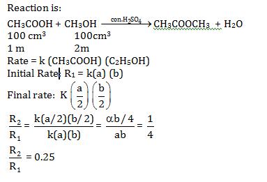 Practice Question Paper of KCET Chemistry 2015