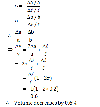 Practice Question Paper of WBJEE 2019 Physics