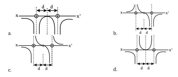 Practice Question Paper With Solutions of KCET 2020 Physics