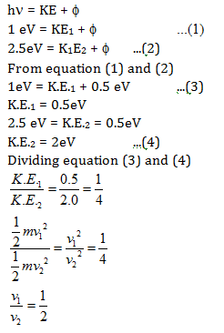 Questions with Solutions of KCET 2015 Physics Paper