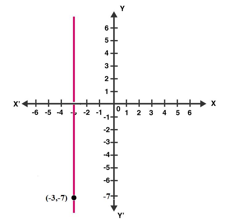 RD sharma class 9 maths chapter 13 ex vsaqs question 5