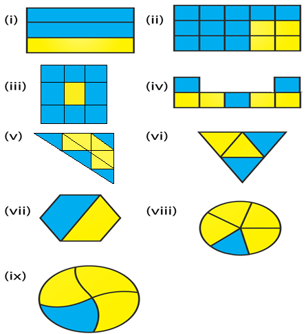 RD Sharma Solutions Class 6 Chapter 6 Ex 6.1 Image 1