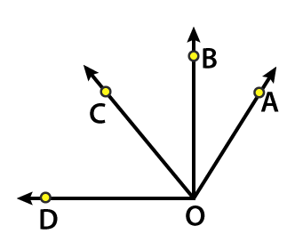 RD Sharma Solutions Class 6 Maths Chapter 11 Ex 11.1 Image 6