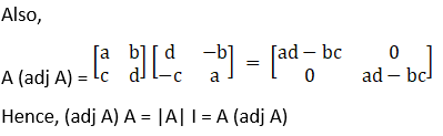RD Sharma Solutions for Class 12 Maths Chapter 7 Adjoint and Inverse of a Matrix Image 10