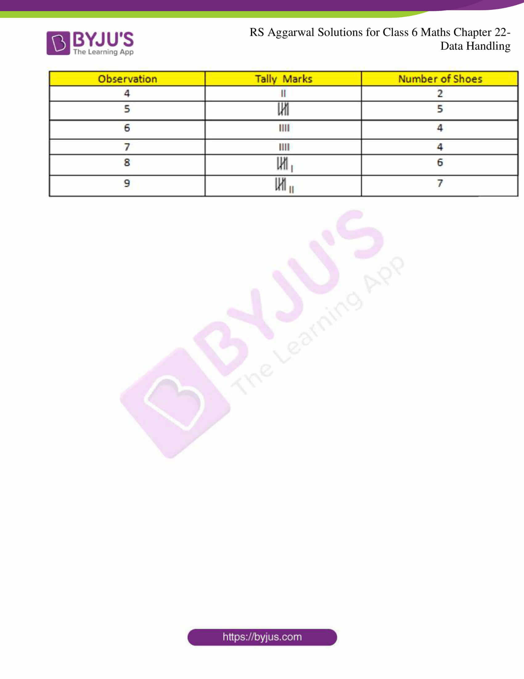 rs aggarwal solutions for class 6 maths chapter 22 2