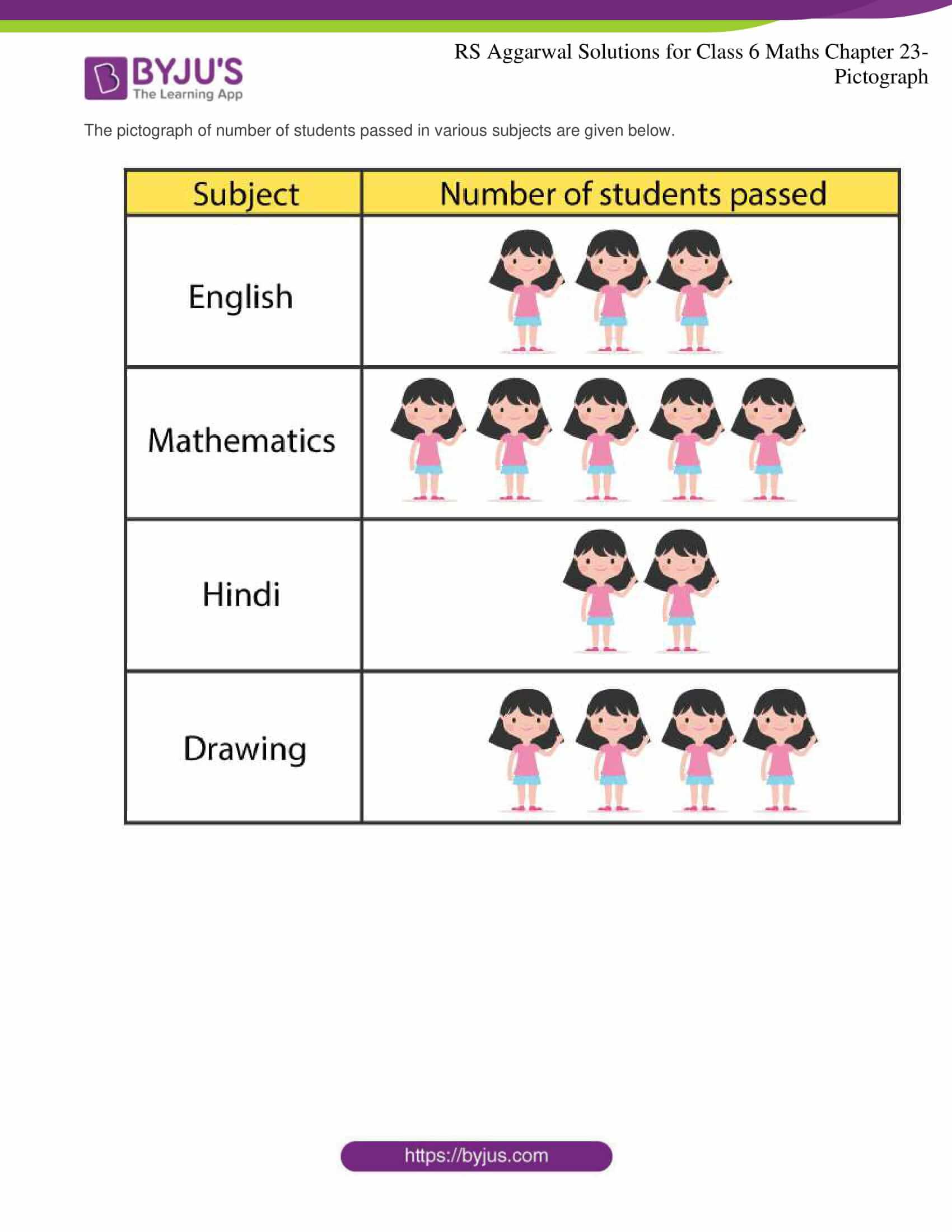 rs aggarwal solutions for class 6 maths chapter 23 3