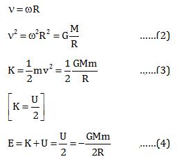 Sample Paper of WBJEE 2016 Physics