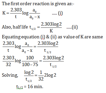 Sample Question Paper of WBJEE 2016 Chemistry