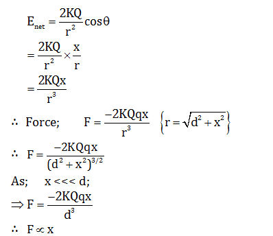 Sample Question Paper with Answers WBJEE 2019 Physics